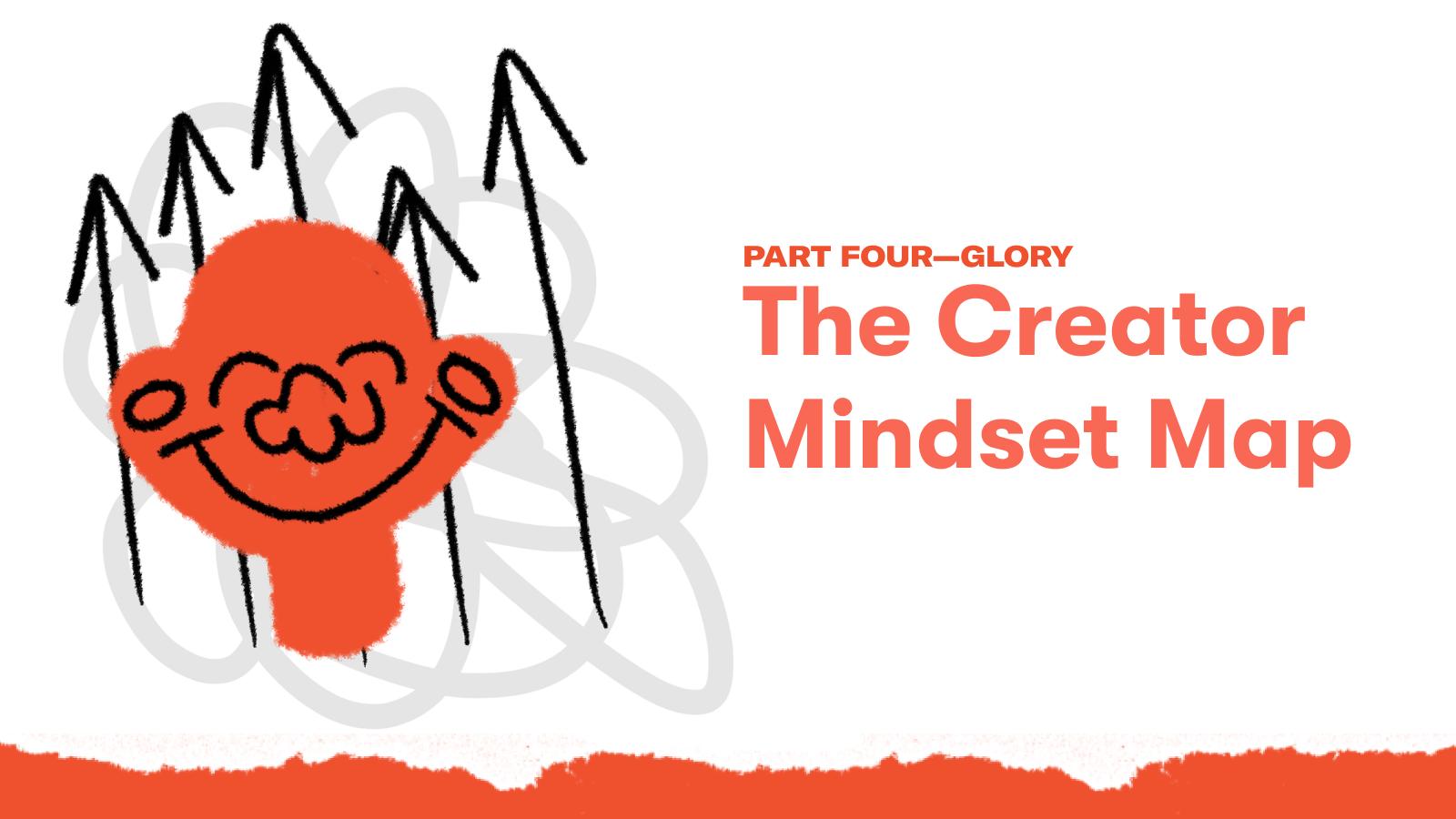 The Creator Mindset Map — Glory